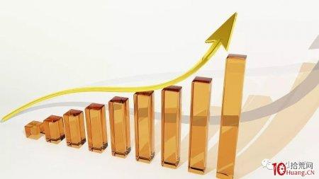 小白学习股票投资要学什么?看这一篇就足够了!