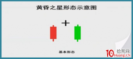 K线教学系列篇(二)丨 逃顶7种武器!(图解)