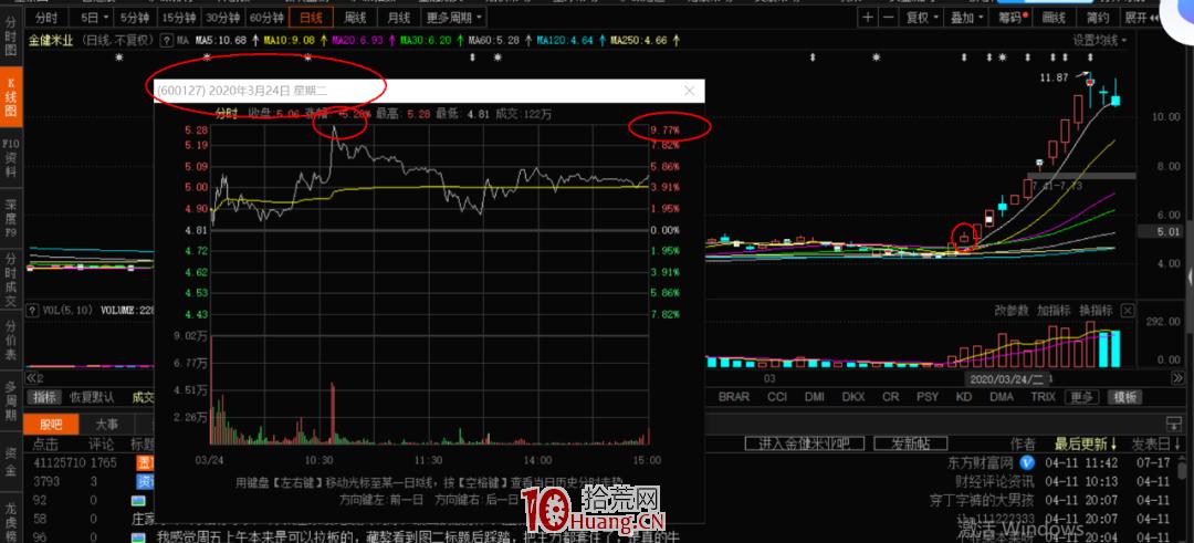 涨停板弱转强买股模式高手进阶深度教程(图解),拾荒网