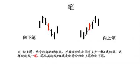 《缠论108课》106:均线、轮动与缠中说禅板块强弱指标【实战操作策略】