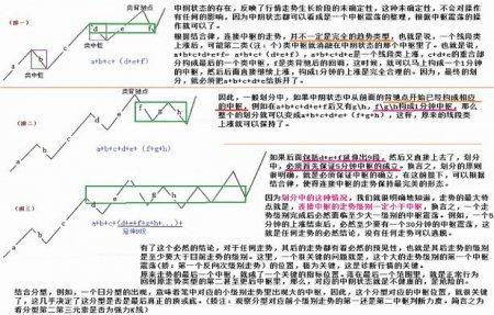 《缠论108课》99:走势结构的两重表里关系3【走势与买卖点的动态和立体分析】