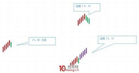 《缠论108课》93:走势结构的两重表里关系2【走势与买卖点的动态和立体分析】