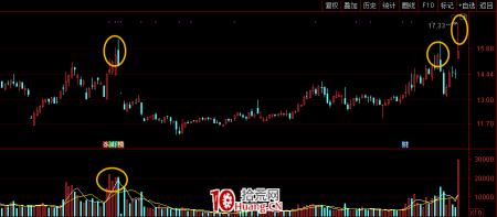 <strong><font color='#FF0000'>注册制20%涨跌幅,创业板股票涨停首板打板规律与次日</font></strong>