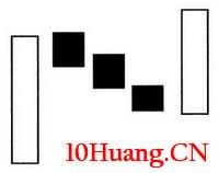常见多K线组合分析:上升三法(图解)