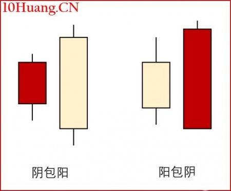 成功率最高的反包模式:核心股断板后的高开(图解)