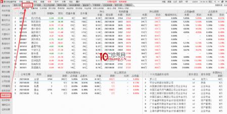 如何寻找被机构密集加仓的股票?(图解)