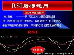 RSI指标炒股技巧详解附图