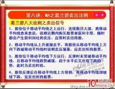 《私募操盘手》培训第八讲:MA之葛兰碧卖出法则(图解)